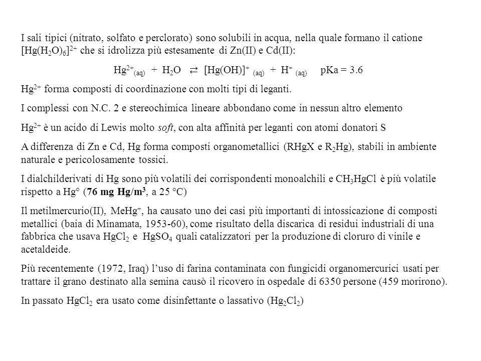 Hg2+(aq) + H2O ⇄ [Hg(OH)]+ (aq) + H+ (aq) pKa = 3.6